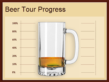 beer_tour_progress